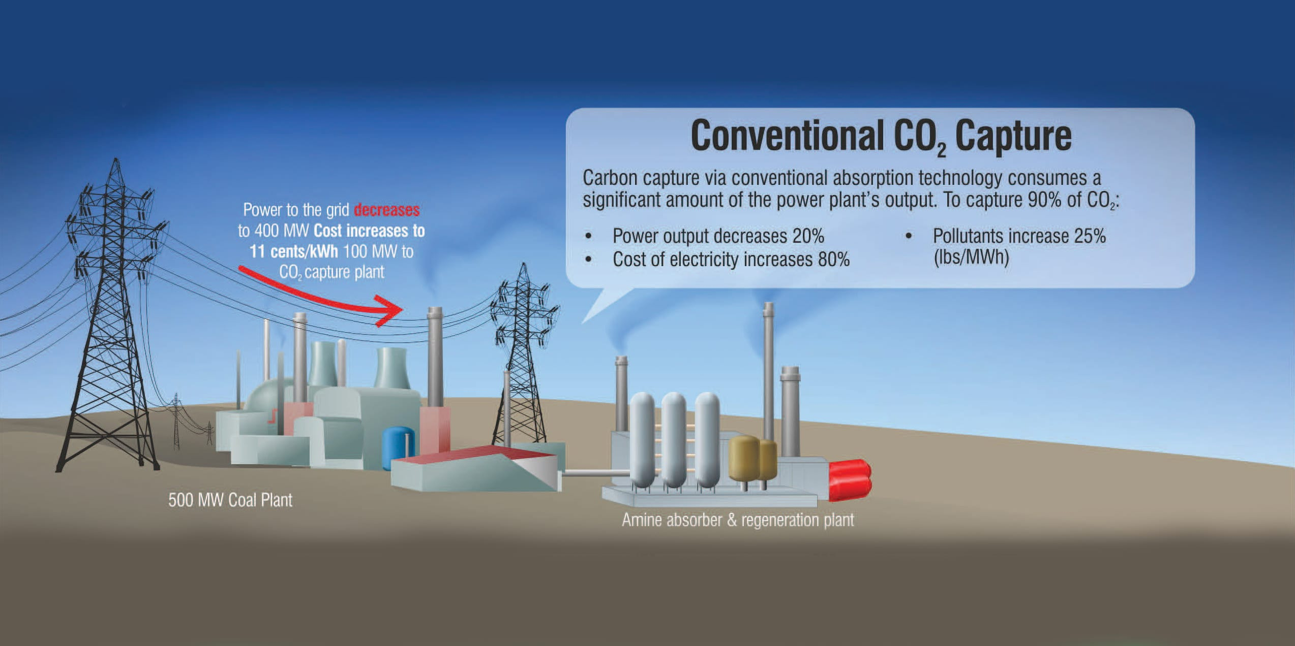 Carbon Capture | FUELCELL ENERGY